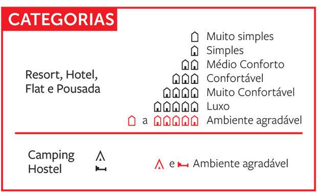 categorias-hoteis-g4r.jpeg
