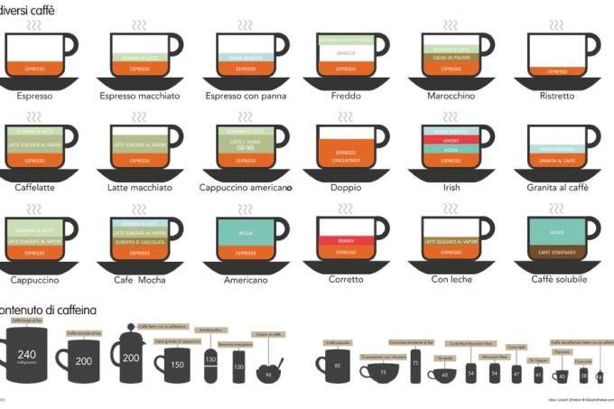 infograficacaffe-1