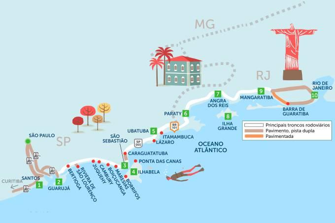 Mapa do Roteiro Rodoviário Rodovia Rio-Santos