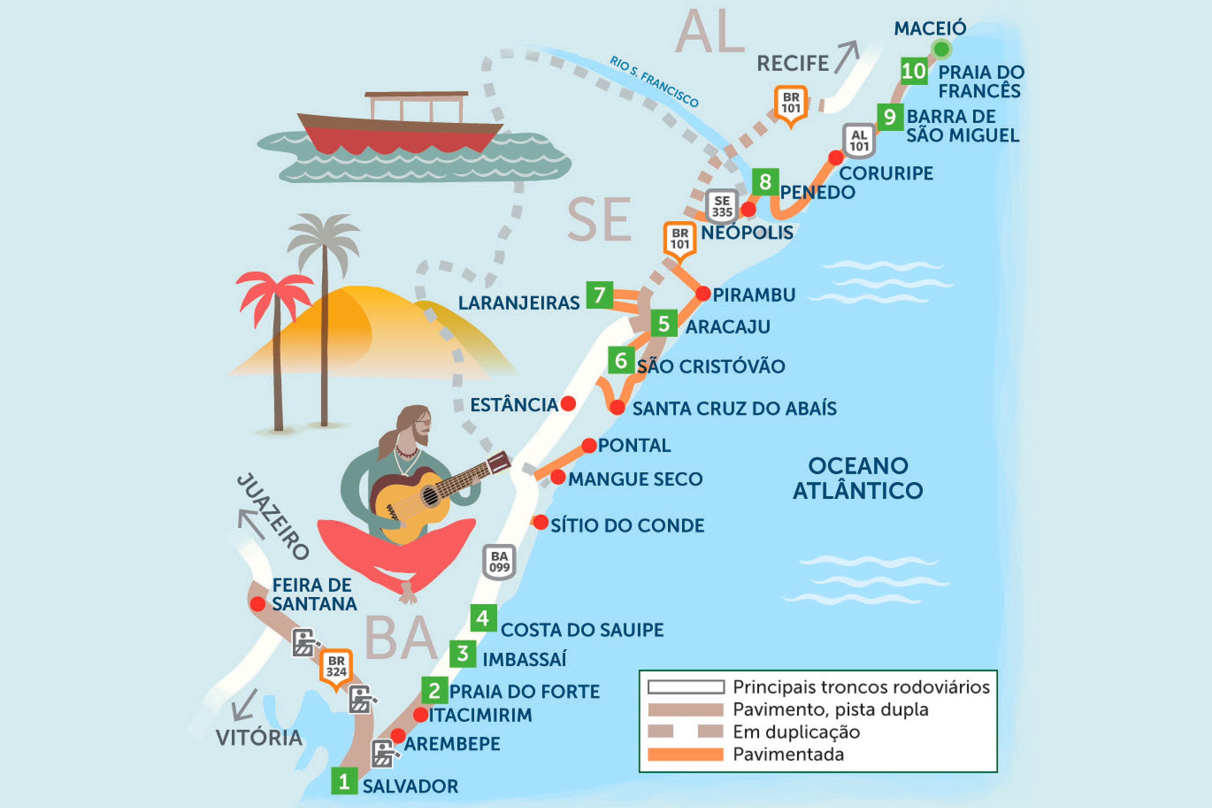 Roteiro rodoviário estradas litoral paraibano e potiguar